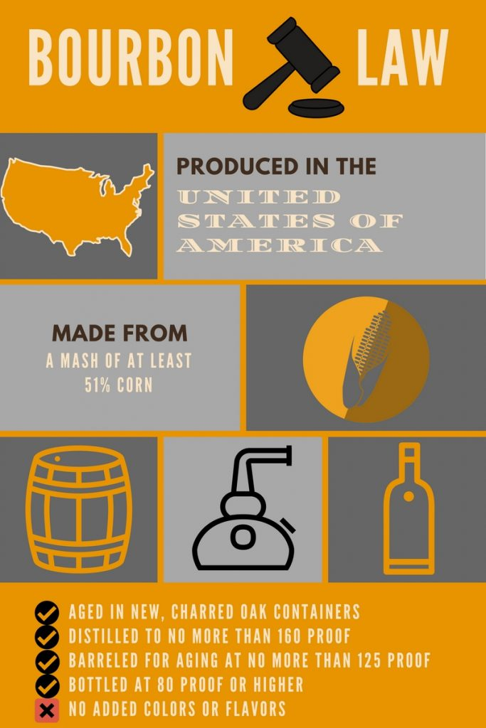 Bourbon Law Graphic