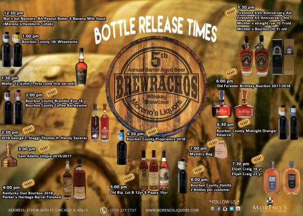 bottle-release